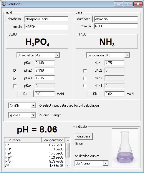 BATE pH calculator - pH calculation result and solution composition window