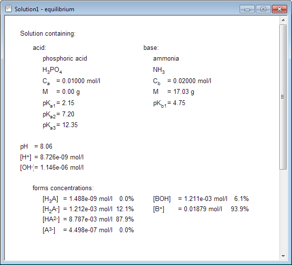 BATE pH calculator - equilibrium view - calculated pH and concentrations of all ions