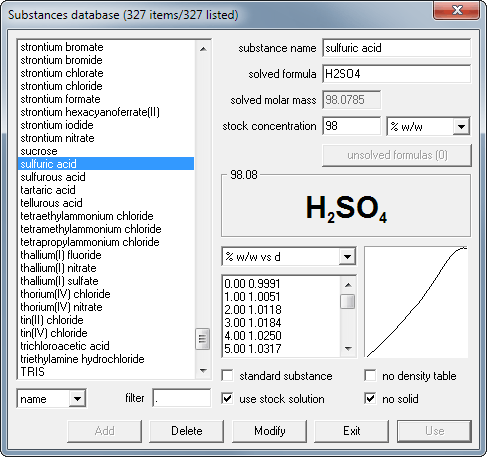 CASC concentration and solution calculator - database window with density tables and molar masses